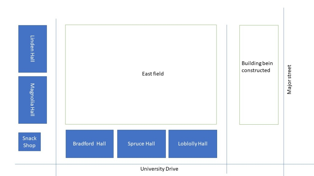 Map of university campus showing the East Field.  On the left is Linden Hall, Magnolia Hall, and the snack bar in the corner.  Bottom is Bradford Hall, Spruce Hall, and Loblolly Hall.  Right is a building being constructed